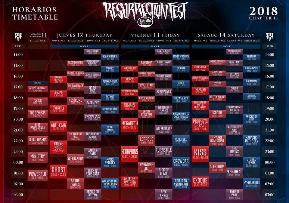 Aquí están los horarios del Resurrection Fest 2018